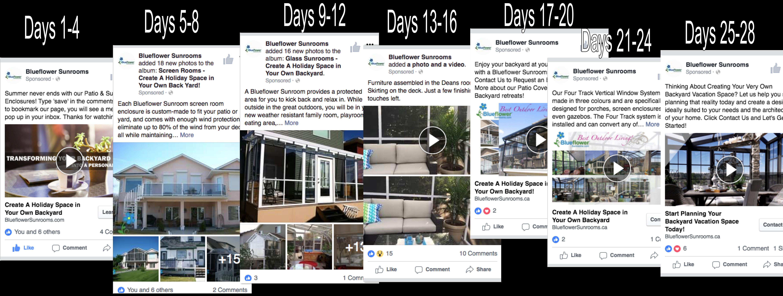 Facebook Marketing Using Evergreen Retargeting Strategies